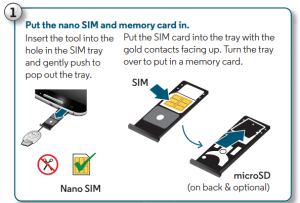 Quick Fix: SIM Not Provisioned MM2 [Update 2019]